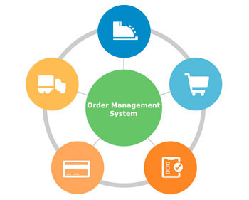 e-commerce web development company in Dhaka Bangladesh